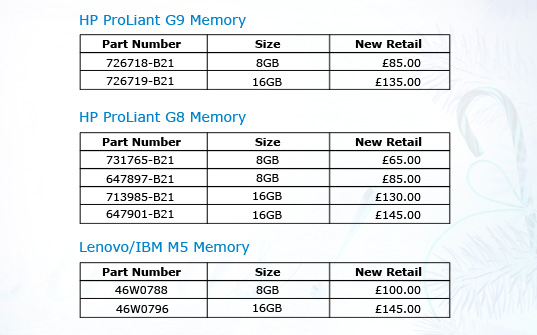 Best-selling memory upgrades